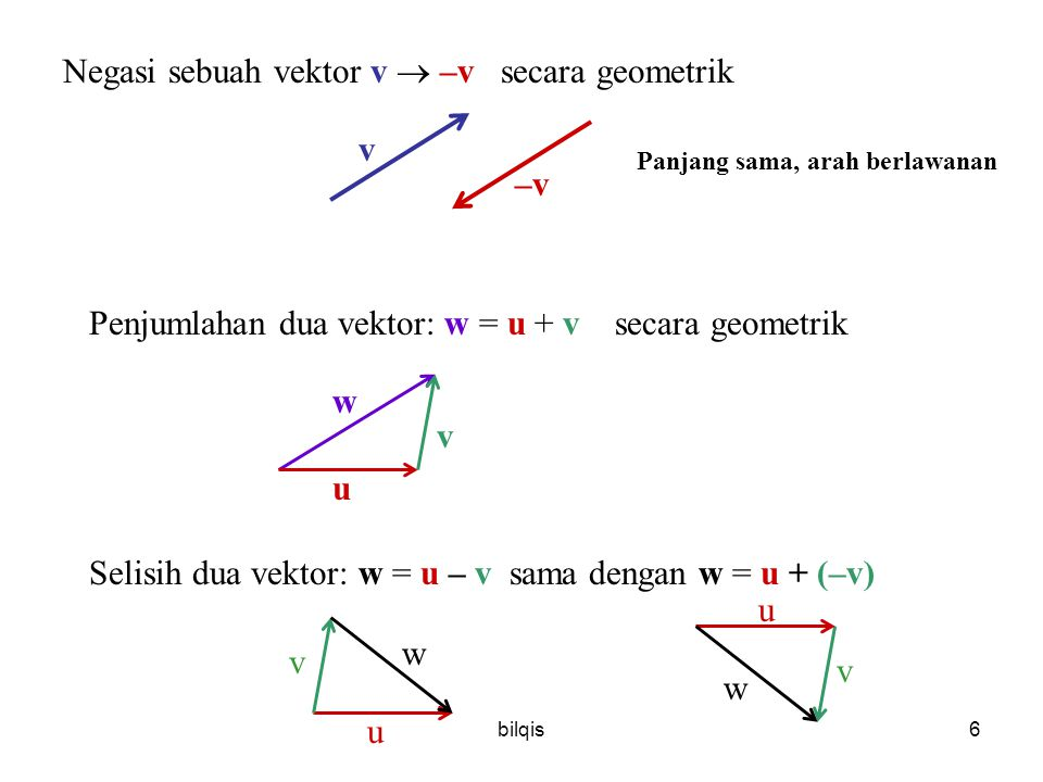 bilqis7 Penjumlahan dua vektor: w = u + v u v w Cara analitik: Vektor-vektor u, v, w di Ruang-2 atau Ruang-3 Ruang-2: u = (u 1, u 2 ); v = (v 1, v 2 ); w = (w 1, w 2 ) w = (w 1, w 2 ) = (u 1, u 2 ) + (v 1, v 2 ) = (u 1 + v 1, u 2 + v 2 ) w 1 = u 1 + v 1 w 2 = u 2 + v 2