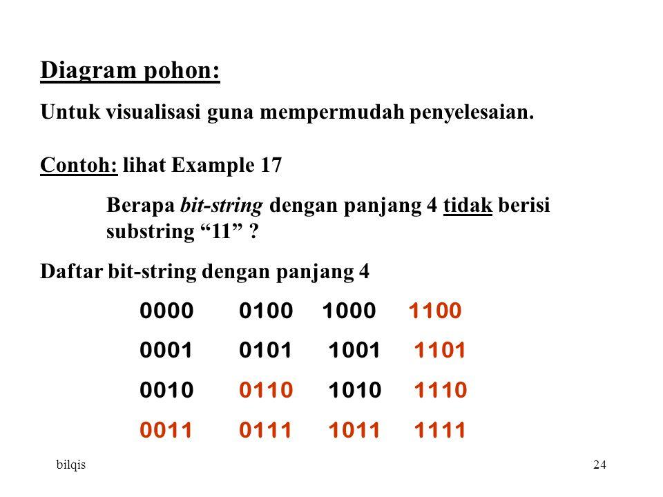 bilqis24 Diagram pohon: Untuk visualisasi guna mempermudah penyelesaian.