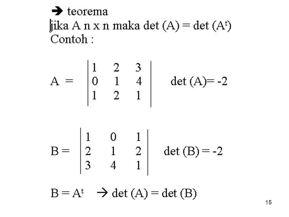 bilqis14 Sifat-sifat fungsi determinan