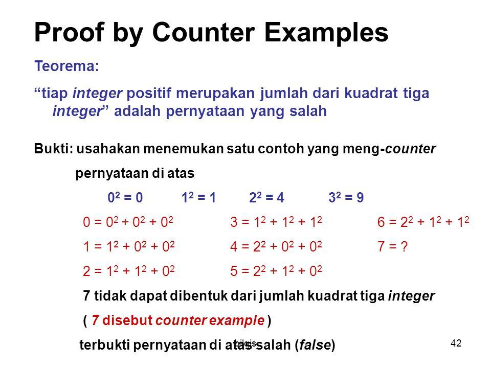 bilqis42 Proof by Counter Examples Teorema: tiap integer positif merupakan jumlah dari kuadrat tiga integer adalah pernyataan yang salah Bukti: usahakan menemukan satu contoh yang meng-counter pernyataan di atas 0 2 = 0 1 2 = 1 2 2 = 43 2 = 9 0 = 0 2 + 0 2 + 0 2 3 = 1 2 + 1 2 + 1 2 6 = 2 2 + 1 2 + 1 2 1 = 1 2 + 0 2 + 0 2 4 = 2 2 + 0 2 + 0 2 7 = .