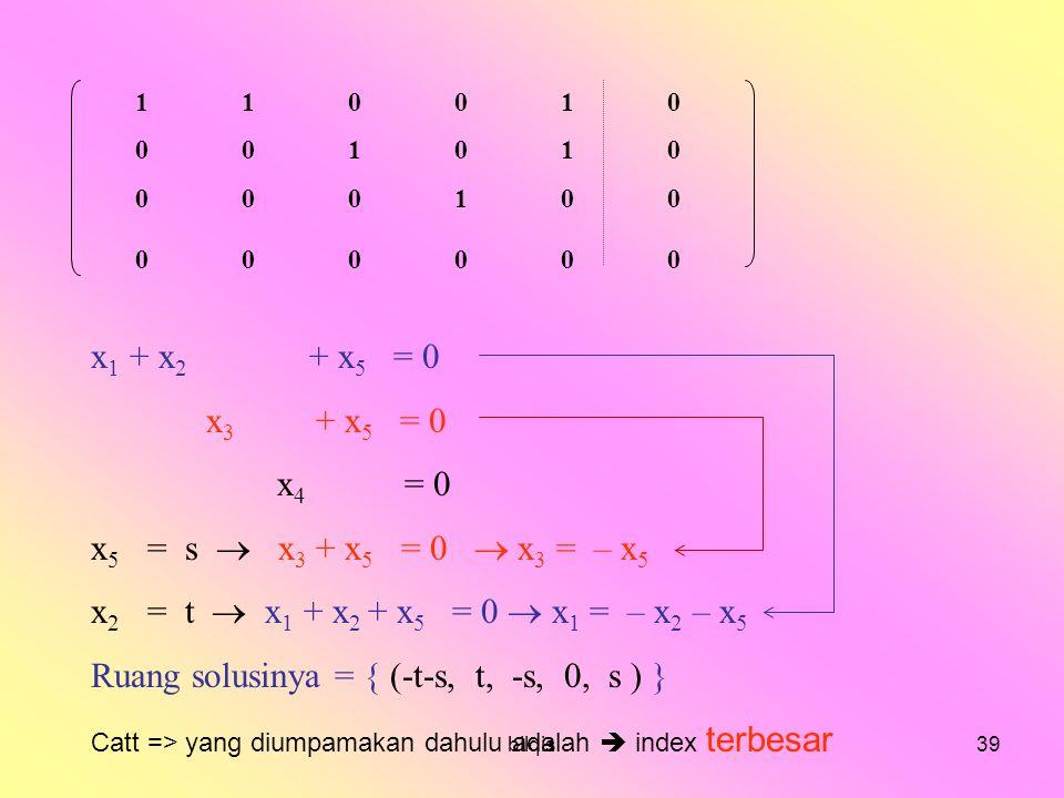 bilqis39 11 0010 001010 000100 000000 x 1 + x 2 + x 5 = 0 x 3 + x 5 = 0 x 4 = 0 x 5 = s  x 3 + x 5 = 0  x 3 = – x 5 x 2 = t  x 1 + x 2 + x 5 = 0  x 1 = – x 2 – x 5 Ruang solusinya = { (-t-s, t, -s, 0, s ) } Catt => yang diumpamakan dahulu adalah  index terbesar