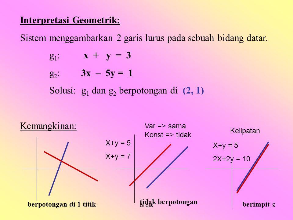 bilqis9 Interpretasi Geometrik: Sistem menggambarkan 2 garis lurus pada sebuah bidang datar.