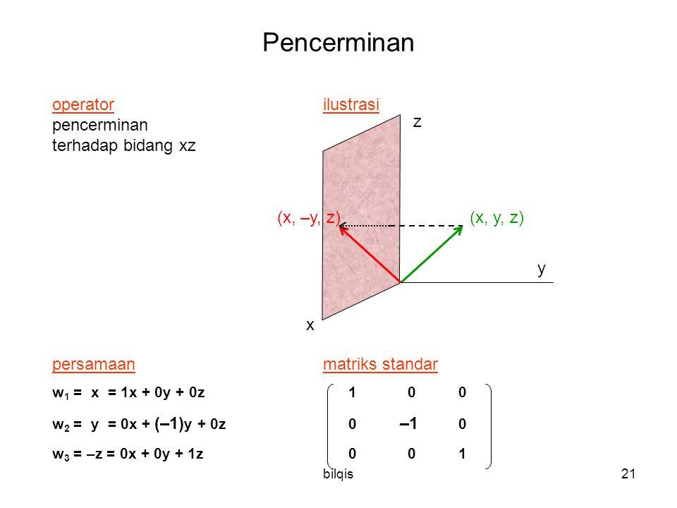 bilqis21 Pencerminan operator ilustrasi pencerminan terhadap bidang xz persamaanmatriks standar w 1 = x = 1x + 0y + 0z 1 00 w 2 = y = 0x + (–1) y + 0z 0 –1 0 w 3 = –z = 0x + 0y + 1z 0 0 1 y x z (x, y, z) (x, –y, z)