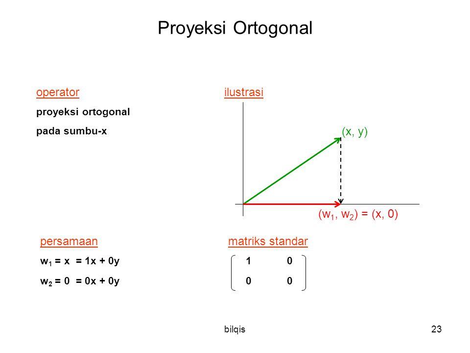 bilqis23 Proyeksi Ortogonal operator ilustrasi proyeksi ortogonal pada sumbu-x persamaanmatriks standar w 1 = x = 1x + 0y 1 0 w 2 = 0 = 0x + 0y 0 0 (x, y) (w 1, w 2 ) = (x, 0)