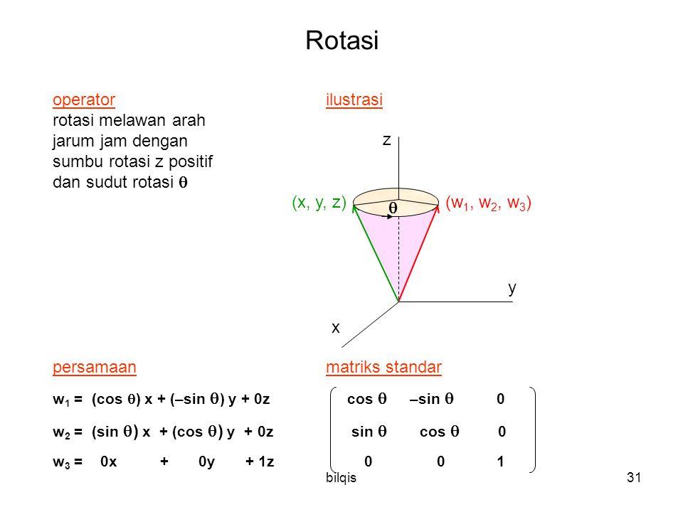 bilqis31 Rotasi operator ilustrasi rotasi melawan arah jarum jam dengan sumbu rotasi z positif dan sudut rotasi  persamaanmatriks standar w 1 = (cos  ) x + (–sin  ) y + 0z cos  –sin  0 w 2 = (sin  ) x + (cos  ) y + 0z sin  cos  0 w 3 = 0x + 0y + 1z 0 0 1 x z y (w 1, w 2, w 3 )(x, y, z) 