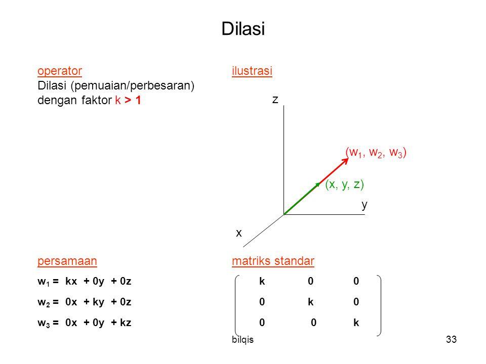 bilqis33 Dilasi operator ilustrasi Dilasi (pemuaian/perbesaran) dengan faktor k > 1 persamaanmatriks standar w 1 = kx + 0y + 0z k 0 0 w 2 = 0x + ky + 0z 0 k 0 w 3 = 0x + 0y + kz 0 0 k x z y (w 1, w 2, w 3 ) (x, y, z)
