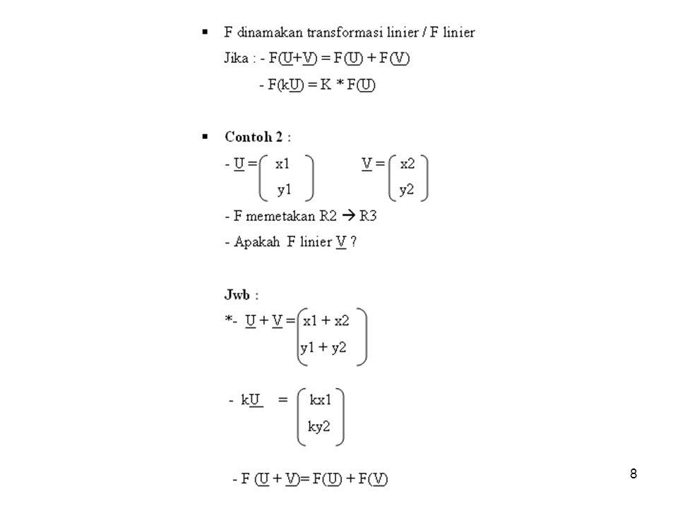 bilqis29 Rotasi operator ilustrasi rotasi melawan arah jarum jam dengan sumbu rotasi z positif dan sudut rotasi  persamaanmatriks standar w 1 = (cos  ) x + (–sin  ) y + 0z cos  –sin  0 w 2 = (sin  ) x + (cos  ) y + 0z sin  cos  0 w 3 = 0x + 0y + 1z 0 0 1 x z y (w 1, w 2, w 3 ) (x, y, z)