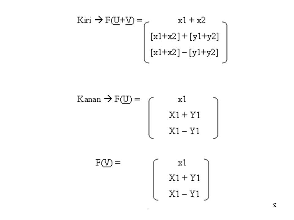 bilqis40 Komposisi dua / lebih transformasi: Contoh: u = –3 4 1.T 1 refleksi terhadap sumbu-y A 1 = -10 A 1 u = v = 3 01 4 2.T 2 proyeksi ortogonal pada sumbu-x A 2 = 10 A 2 v = w = 3 000 A 2  A 1 = –1 0 (A 2  A 1 ) u =3 0 00