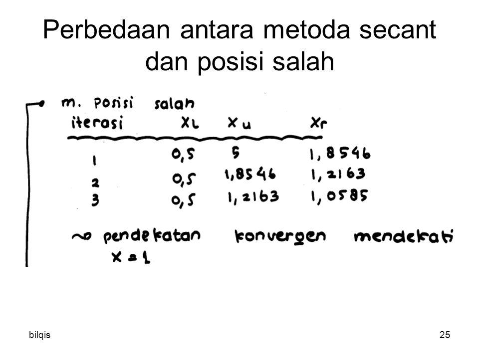 bilqis25 Perbedaan antara metoda secant dan posisi salah