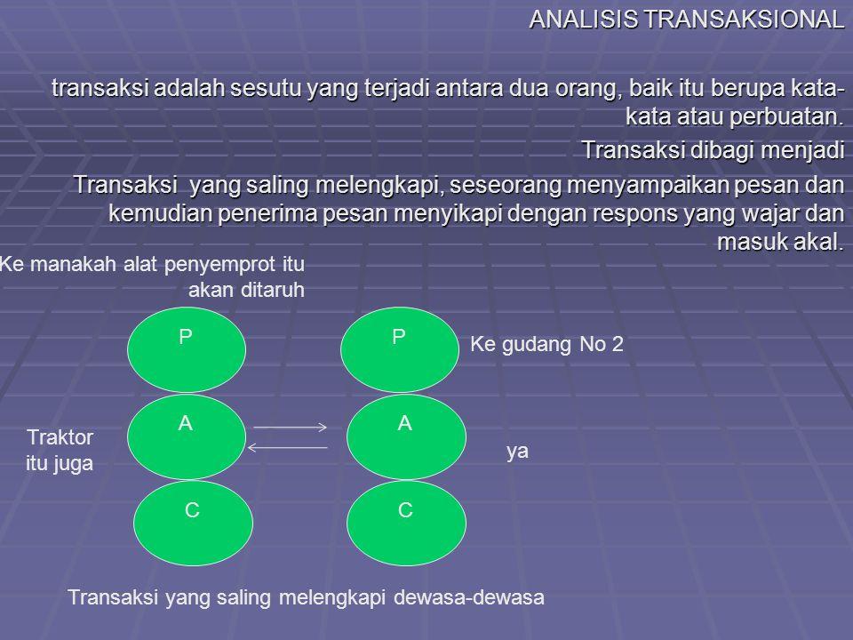 ANALISIS TRANSAKSIONAL transaksi adalah sesutu yang terjadi antara dua orang, baik itu berupa kata- kata atau perbuatan.