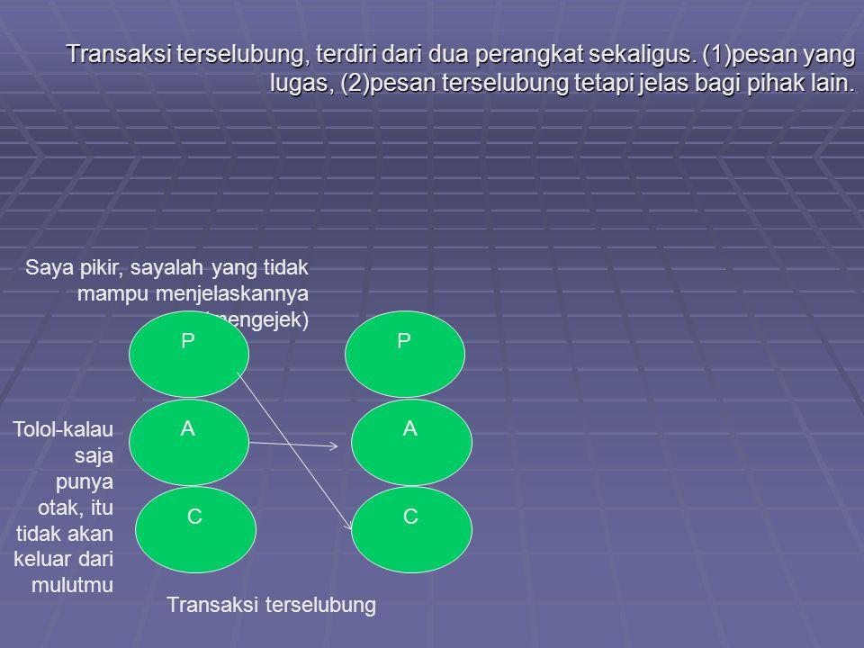 Transaksi terselubung, terdiri dari dua perangkat sekaligus.
