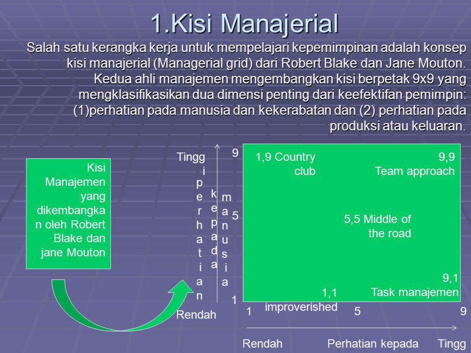 1.Kisi Manajerial Salah satu kerangka kerja untuk mempelajari kepemimpinan adalah konsep kisi manajerial (Managerial grid) dari Robert Blake dan Jane Mouton.