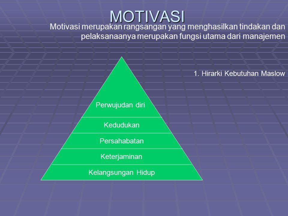 MOTIVASI 1.