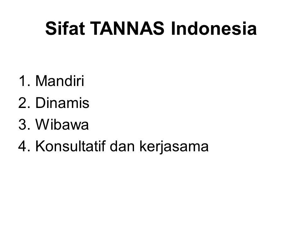 Sifat TANNAS Indonesia 1.Mandiri 2.Dinamis 3.Wibawa 4.Konsultatif dan kerjasama