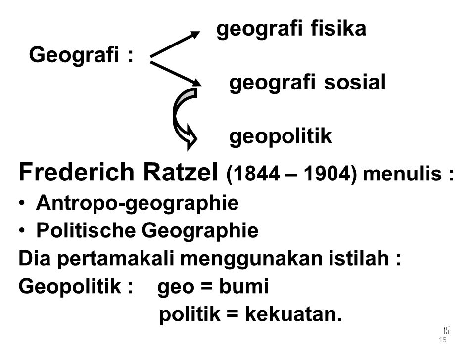 15 geografi fisika Geografi : geografi sosial geopolitik Frederich Ratzel (1844 – 1904) menulis : Antropo-geographie Politische Geographie Dia pertama