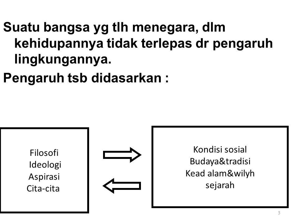 44 persamaan persepsi Konstelasi geo grafis Indonesia Beragam suku, adat, bhs daerah, agama, keperca yaan.