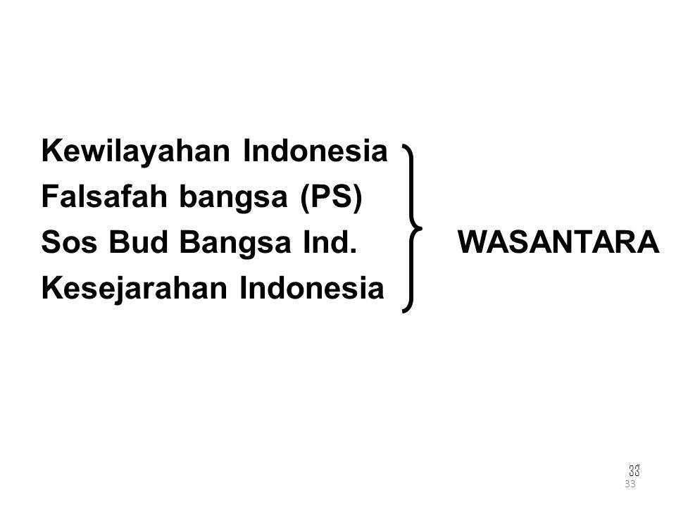 33 Kewilayahan Indonesia Falsafah bangsa (PS) Sos Bud Bangsa Ind. WASANTARA Kesejarahan Indonesia