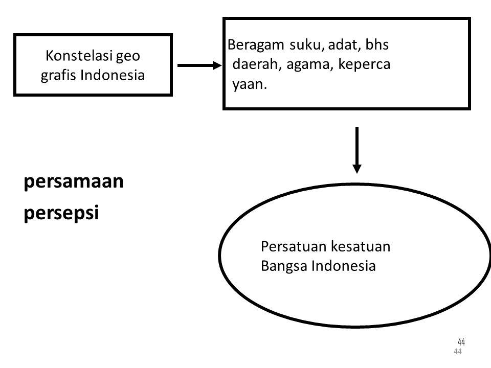 44 persamaan persepsi Konstelasi geo grafis Indonesia Beragam suku, adat, bhs daerah, agama, keperca yaan. Persatuan kesatuan Bangsa Indonesia