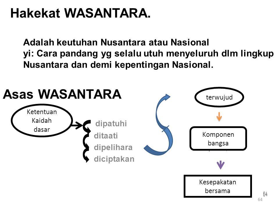 64 Hakekat WASANTARA. Adalah keutuhan Nusantara atau Nasional yi: Cara pandang yg selalu utuh menyeluruh dlm lingkup Nusantara dan demi kepentingan Na