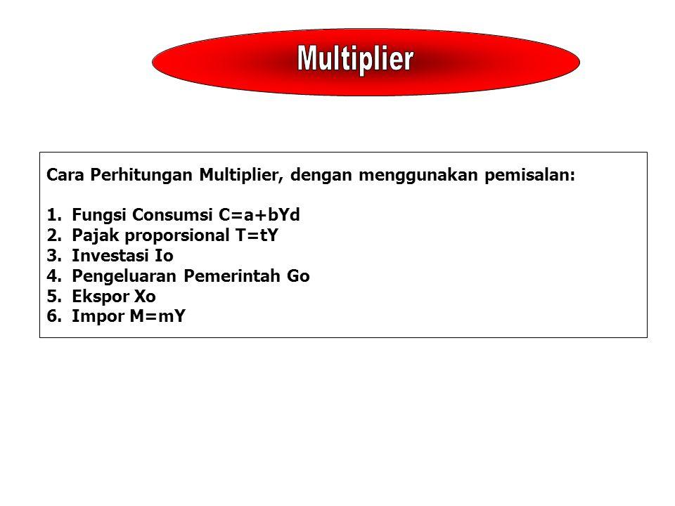 Cara Perhitungan Multiplier, dengan menggunakan pemisalan: 1.Fungsi Consumsi C=a+bYd 2.Pajak proporsional T=tY 3.Investasi Io 4.Pengeluaran Pemerintah