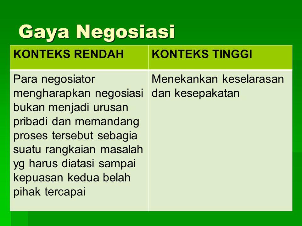 Gaya Negosiasi KONTEKS RENDAHKONTEKS TINGGI Para negosiator mengharapkan negosiasi bukan menjadi urusan pribadi dan memandang proses tersebut sebagia