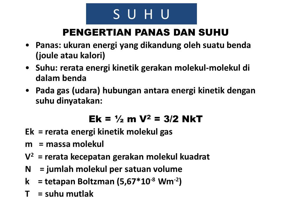 PENGERTIAN PANAS DAN SUHU Panas: ukuran energi yang dikandung oleh suatu benda (joule atau kalori) Suhu: rerata energi kinetik gerakan molekul-molekul