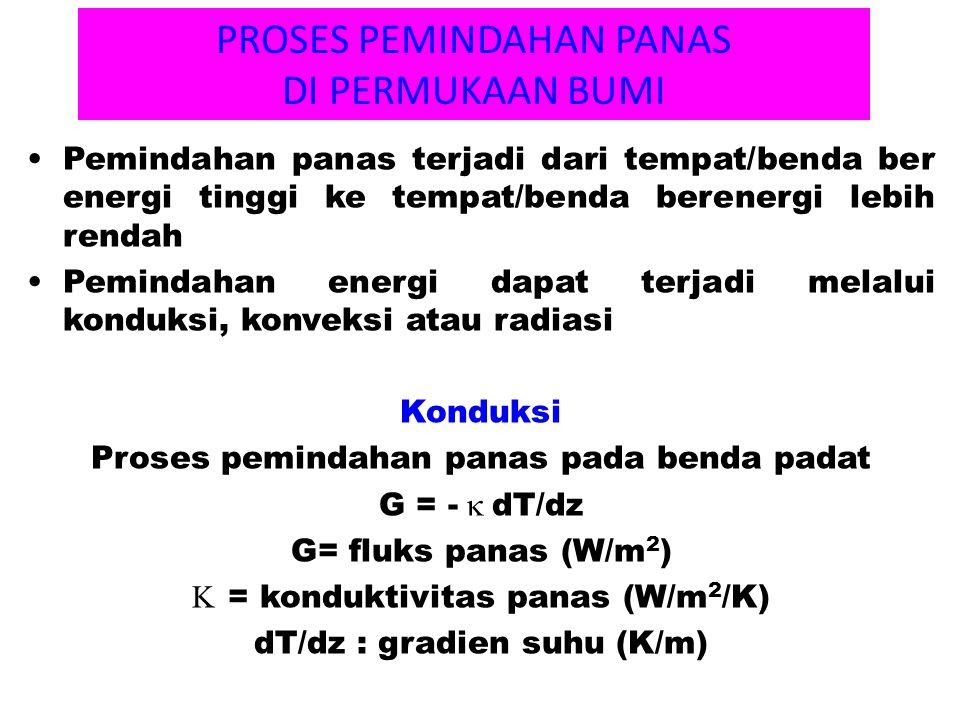 PROSES PEMINDAHAN PANAS DI PERMUKAAN BUMI Pemindahan panas terjadi dari tempat/benda ber energi tinggi ke tempat/benda berenergi lebih rendah Pemindahan energi dapat terjadi melalui konduksi, konveksi atau radiasi Konduksi Proses pemindahan panas pada benda padat G = -  dT/dz G= fluks panas (W/m 2 )  = konduktivitas panas (W/m 2 /K) dT/dz : gradien suhu (K/m)