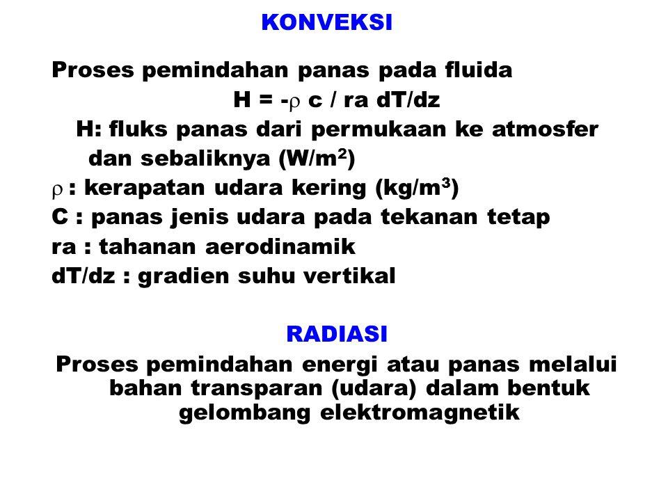 KONVEKSI Proses pemindahan panas pada fluida H = -  c / ra dT/dz H: fluks panas dari permukaan ke atmosfer dan sebaliknya (W/m 2 )  : kerapatan uda