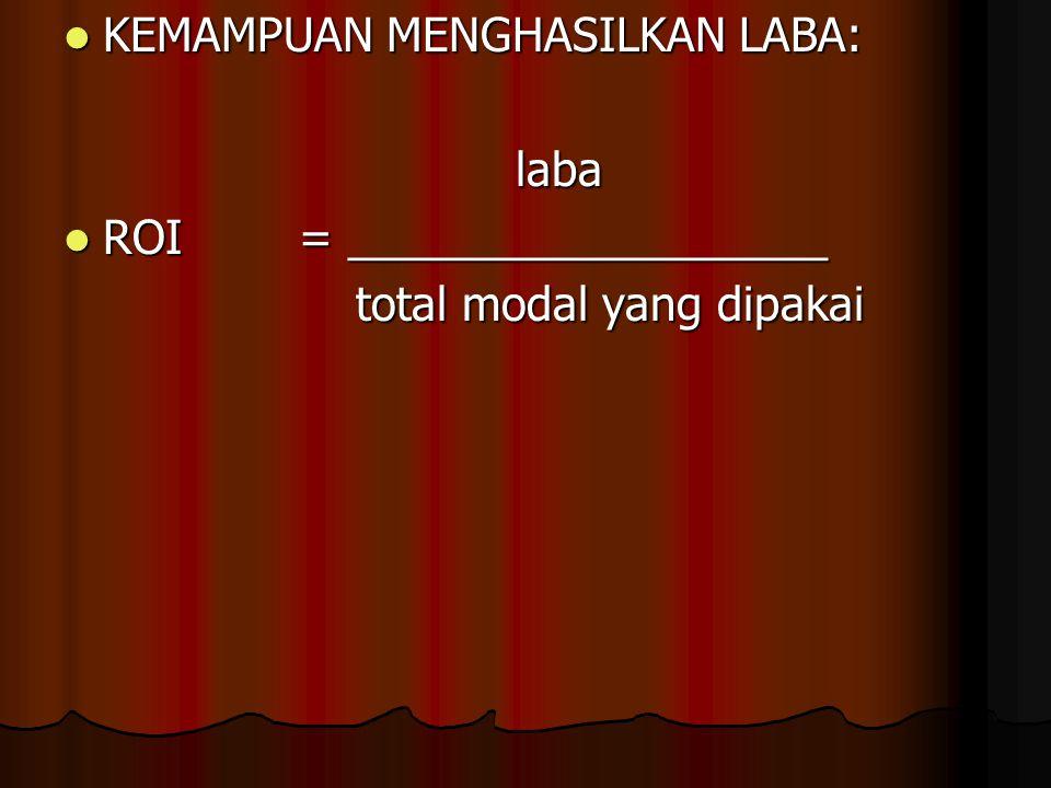 KEMAMPUAN MENGHASILKAN LABA: KEMAMPUAN MENGHASILKAN LABA: laba laba ROI = ___________________ ROI = ___________________ total modal yang dipakai total modal yang dipakai