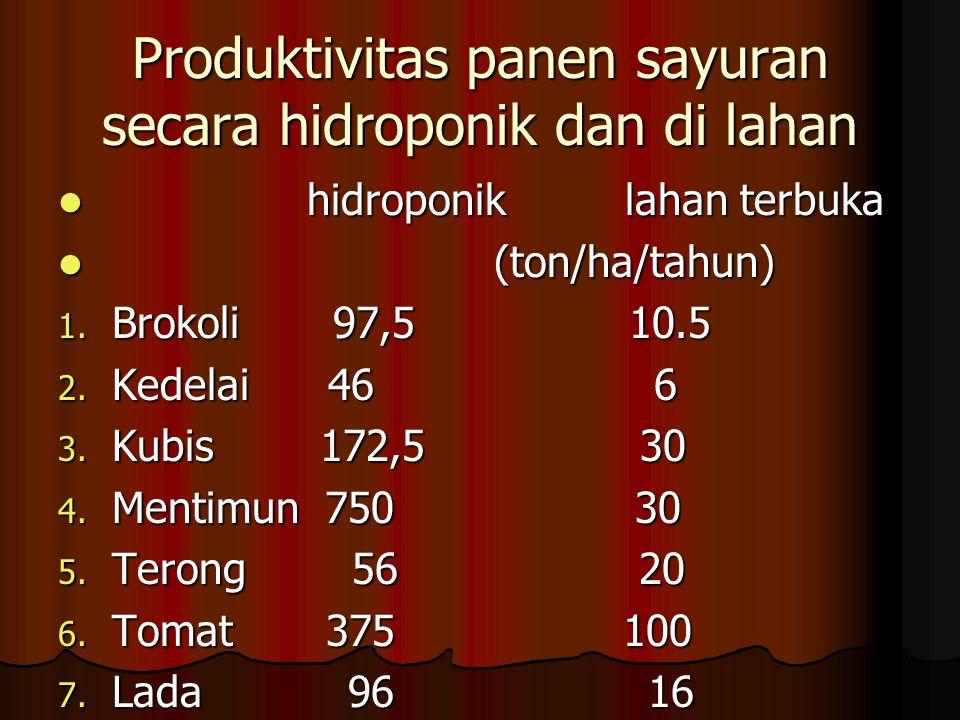 Produktivitas panen sayuran secara hidroponik dan di lahan hidroponik lahan terbuka hidroponik lahan terbuka (ton/ha/tahun) (ton/ha/tahun) 1.