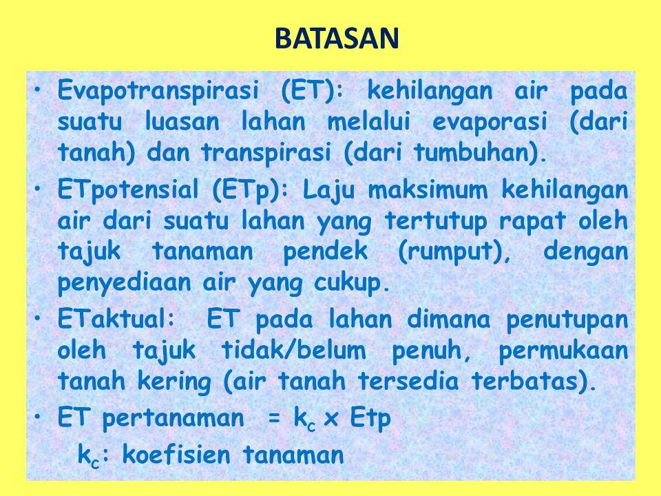 BATASAN Evapotranspirasi (ET): kehilangan air pada suatu luasan lahan melalui evaporasi (dari tanah) dan transpirasi (dari tumbuhan). ETpotensial (ETp