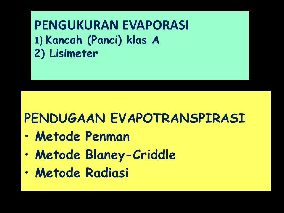 PENGUKURAN EVAPORASI 1) Kancah (Panci) klas A 2) Lisimeter PENDUGAAN EVAPOTRANSPIRASI Metode Penman Metode Blaney-Criddle Metode Radiasi