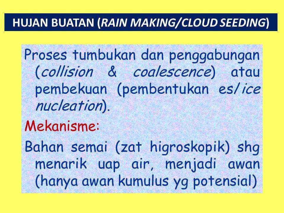 HUJAN BUATAN (RAIN MAKING/CLOUD SEEDING) Proses tumbukan dan penggabungan (collision & coalescence) atau pembekuan (pembentukan es/ice nucleation). Me