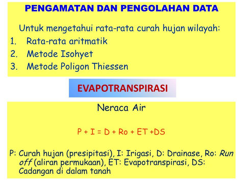 PENGAMATAN DAN PENGOLAHAN DATA Untuk mengetahui rata-rata curah hujan wilayah: 1.Rata-rata aritmatik 2.Metode Isohyet 3.Metode Poligon Thiessen EVAPOT