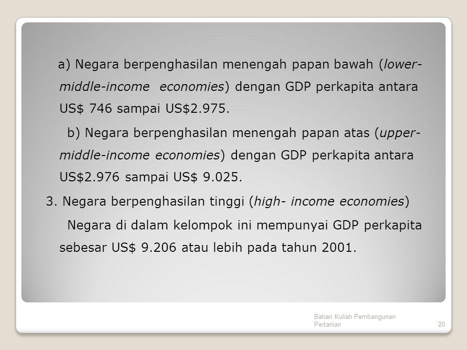 a) Negara berpenghasilan menengah papan bawah (lower- middle-income economies) dengan GDP perkapita antara US$ 746 sampai US$2.975. b) Negara berpengh