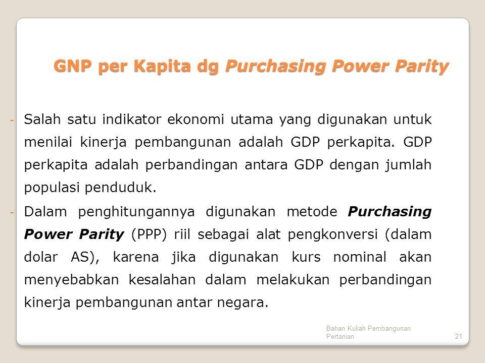Bahan Kuliah Pembangunan Pertanian21 GNP per Kapita dg Purchasing Power Parity - Salah satu indikator ekonomi utama yang digunakan untuk menilai kiner