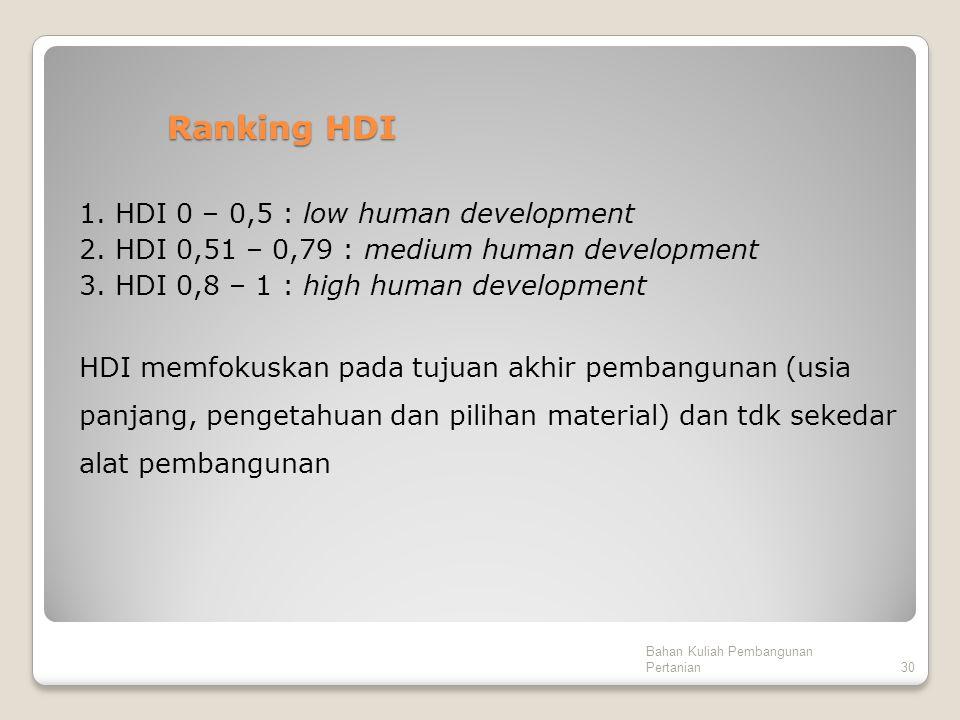 Ranking HDI 1. HDI 0 – 0,5 : low human development 2. HDI 0,51 – 0,79 : medium human development 3. HDI 0,8 – 1 : high human development HDI memfokusk
