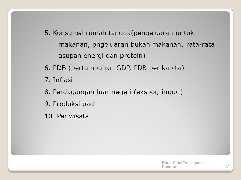 5. Konsumsi rumah tangga(pengeluaran untuk makanan, pngeluaran bukan makanan, rata-rata asupan energi dan protein) 6. PDB (pertumbuhan GDP, PDB per ka