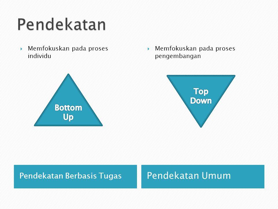 Pendekatan Berbasis Tugas Pendekatan Umum  Memfokuskan pada proses individu  Memfokuskan pada proses pengembangan