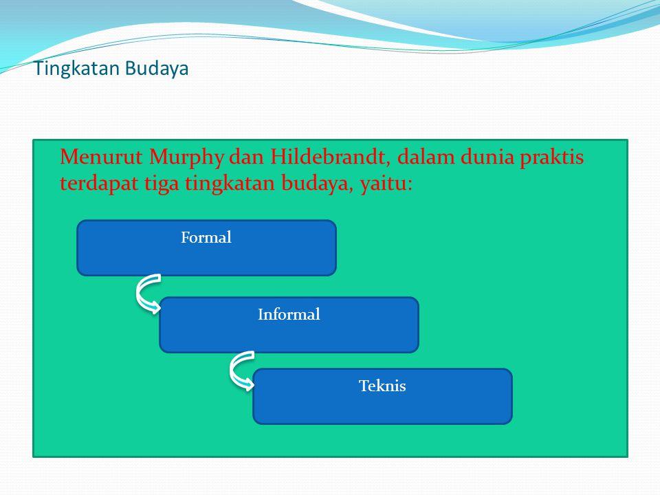 Tingkatan Budaya Menurut Murphy dan Hildebrandt, dalam dunia praktis terdapat tiga tingkatan budaya, yaitu: Formal Informal Teknis