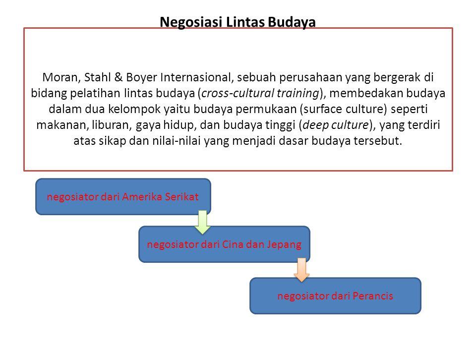 Munculnya Kesalahpahaman Komunikasi Bisnis Lintas Budaya Pemilik perusahaan kayu Kalimantan yang memiliki latar belakang orang Jawa Tengah akan bekerjasama dengan orang medan sebagai investor.
