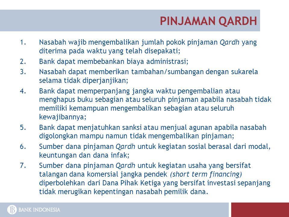 1.Nasabah wajib mengembalikan jumlah pokok pinjaman Qardh yang diterima pada waktu yang telah disepakati; 2.Bank dapat membebankan biaya administrasi;