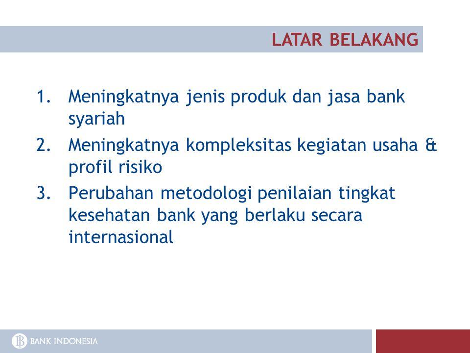 1.Meningkatnya jenis produk dan jasa bank syariah 2.Meningkatnya kompleksitas kegiatan usaha & profil risiko 3.Perubahan metodologi penilaian tingkat