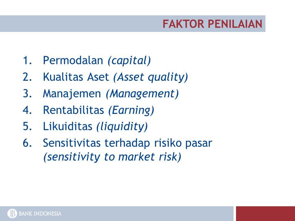 1.Permodalan (capital) 2.Kualitas Aset (Asset quality) 3.Manajemen (Management) 4.Rentabilitas (Earning) 5.Likuiditas (liquidity) 6.Sensitivitas terha