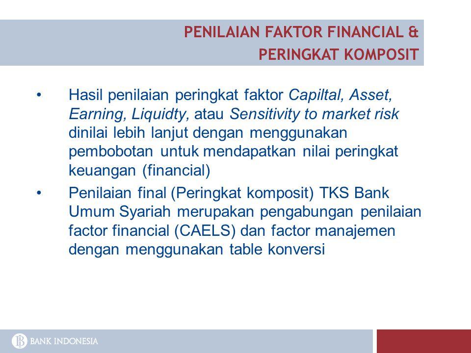 Hasil penilaian peringkat faktor Capiltal, Asset, Earning, Liquidty, atau Sensitivity to market risk dinilai lebih lanjut dengan menggunakan pembobota