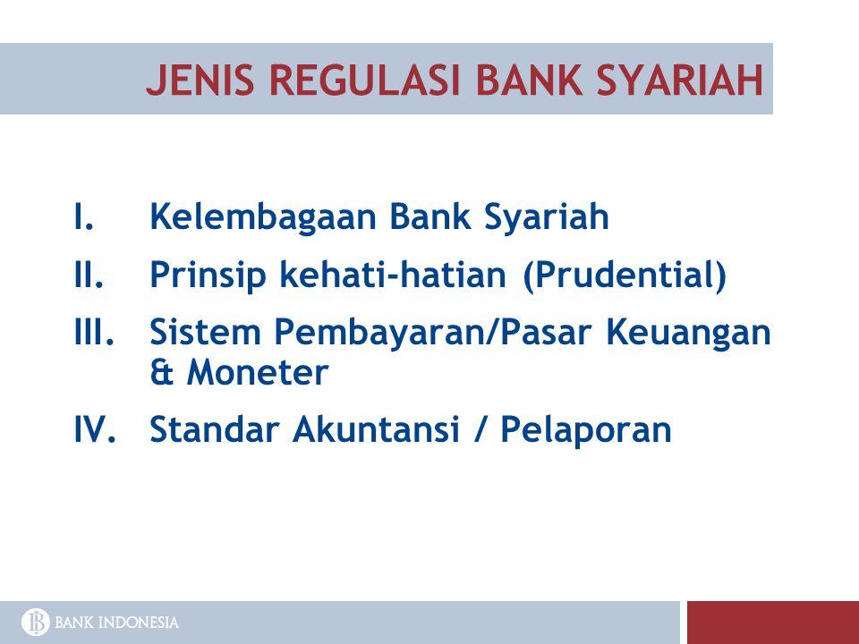 JENIS REGULASI BANK SYARIAH I.Kelembagaan Bank Syariah II.Prinsip kehati-hatian (Prudential) III.Sistem Pembayaran/Pasar Keuangan & Moneter IV.Standar