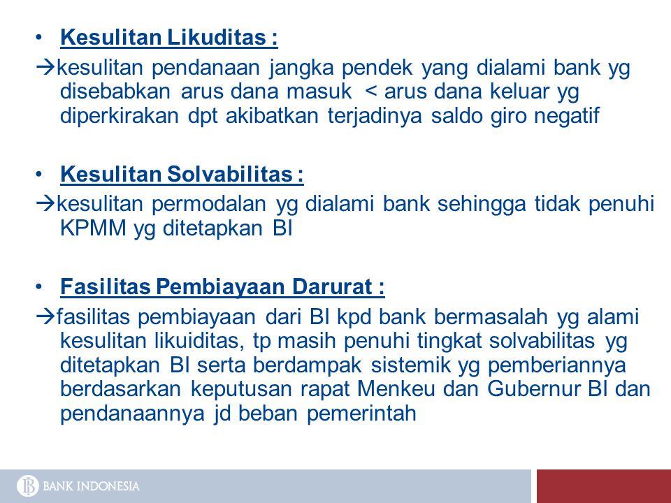 Kesulitan Likuditas :  kesulitan pendanaan jangka pendek yang dialami bank yg disebabkan arus dana masuk < arus dana keluar yg diperkirakan dpt akiba