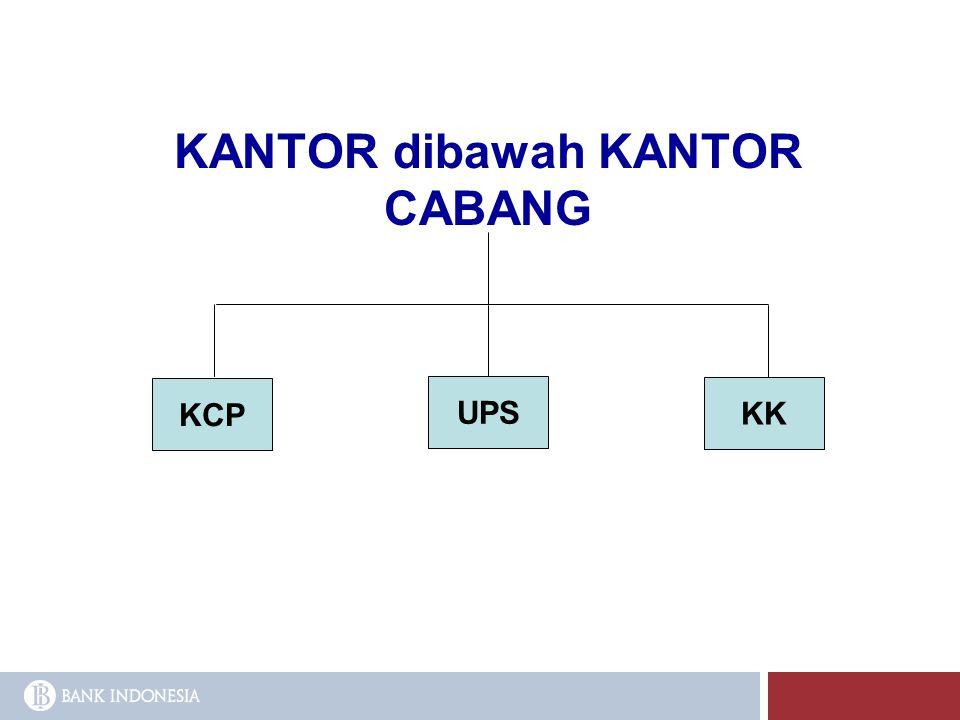 KANTOR dibawah KANTOR CABANG KCP UPS KK