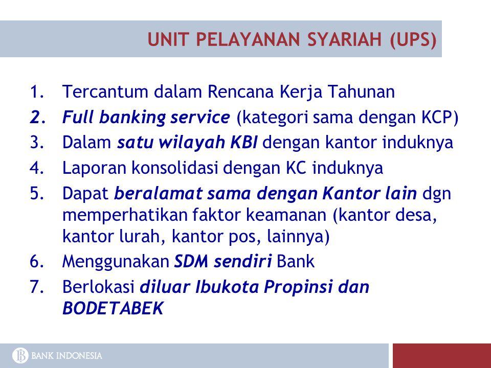 UNIT PELAYANAN SYARIAH (UPS) 1.Tercantum dalam Rencana Kerja Tahunan 2.Full banking service (kategori sama dengan KCP) 3.Dalam satu wilayah KBI dengan