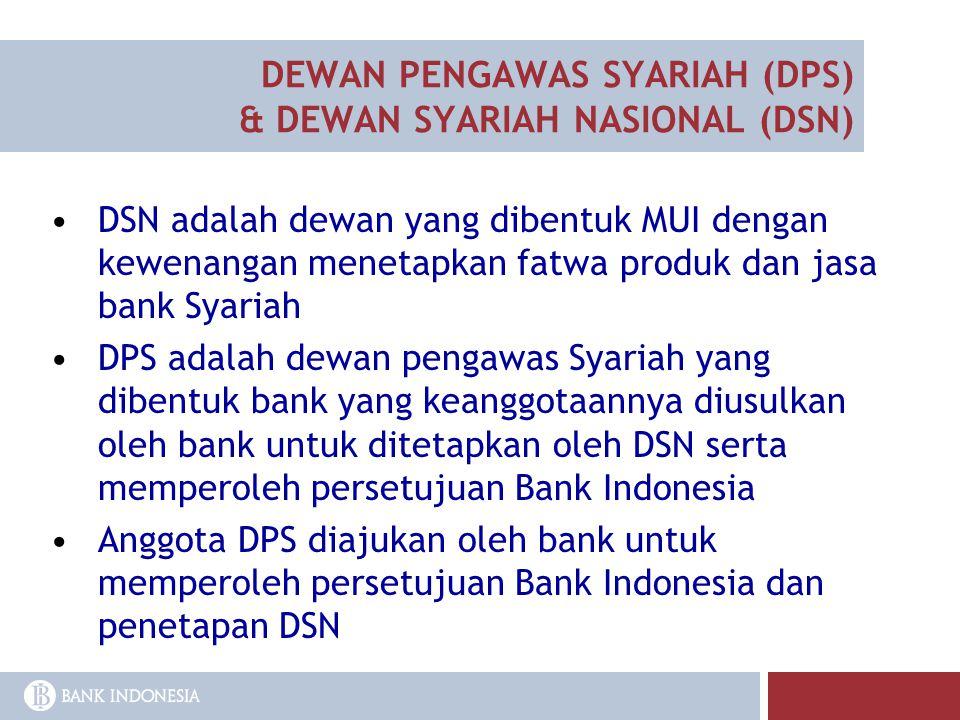 DEWAN PENGAWAS SYARIAH (DPS) & DEWAN SYARIAH NASIONAL (DSN) DSN adalah dewan yang dibentuk MUI dengan kewenangan menetapkan fatwa produk dan jasa bank
